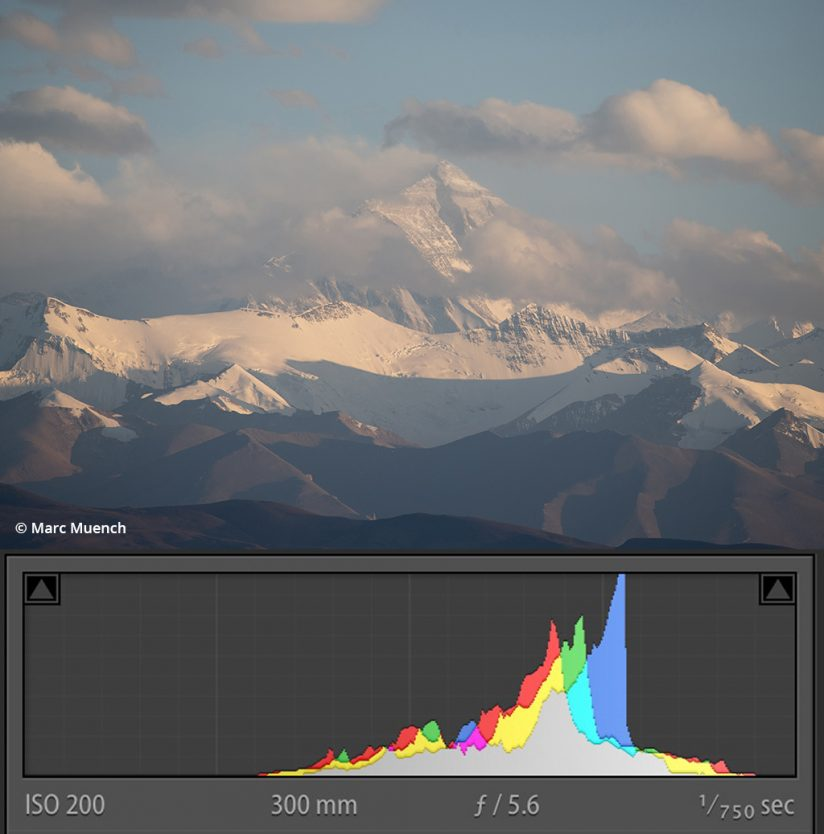 Image illustrating how RGB values are represented in a histogram.