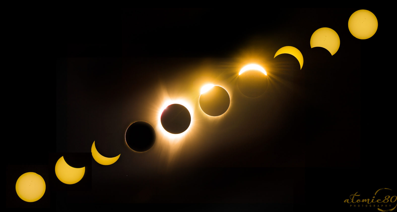 Totality Sequence