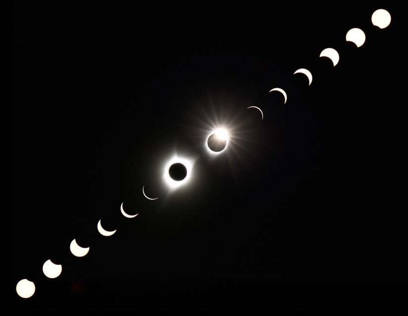 2017 Eclipse – Sequence from First to Last Contact